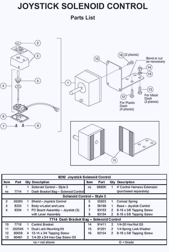 Fisher Plow Controller Wiring Diagram Fisher Plow Joystick Wiring Diagram Wiring Diagram