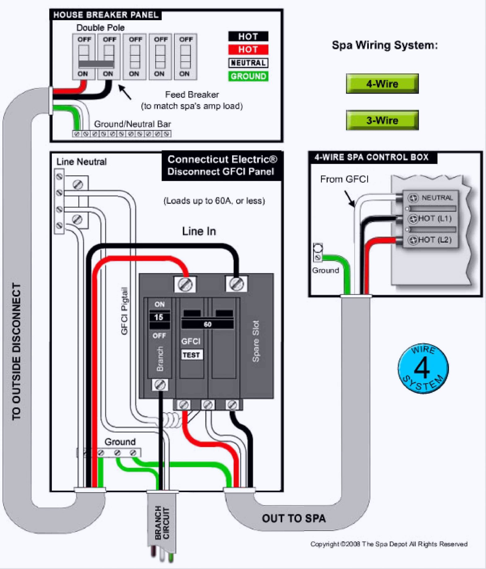 Square D Spa Panel Wiring Diagram Just Moved An Image Spa 631 Renew to My Home Used Had