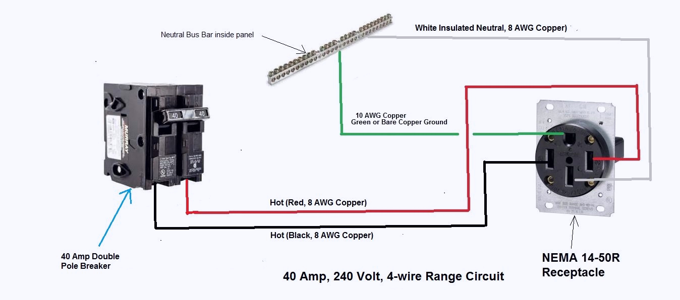 Stove Receptacle Wiring Diagram I Need some Guidance In Running A 220 Line for A Stove