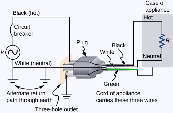 Wiring Diagram for 3 Prong Plug which Prong is Hot A 3 Prong Plug